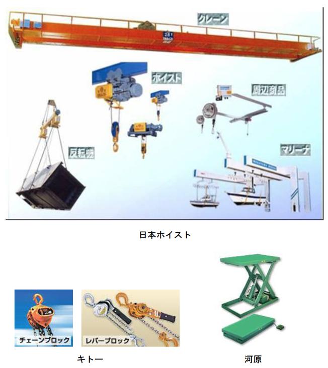 工作機械工具