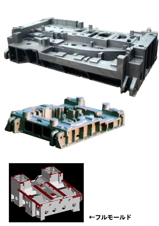 金型鋳物、工作機械鋳物、各種鋳鋼、フルモード模型